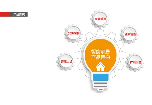 太川智能家居结构