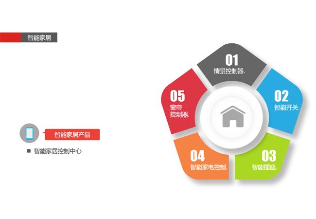 传产品专用-智能家居控制中心1.jpg